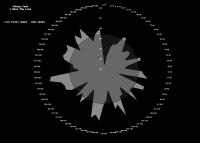 Johnny Cash I Walk The Line contemporary tempo map- BW-radar map