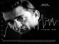 THE man - na15n5-harmonic-tempo-chart