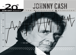 Johnny Cash I Walk The Line contemporary tempo map - album view