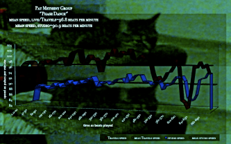 Pat Metheny Group - tempo_speed_mood_chart - Phase Dance - NJ Free School_Jackie_Robinson_chart_Green_is_mean