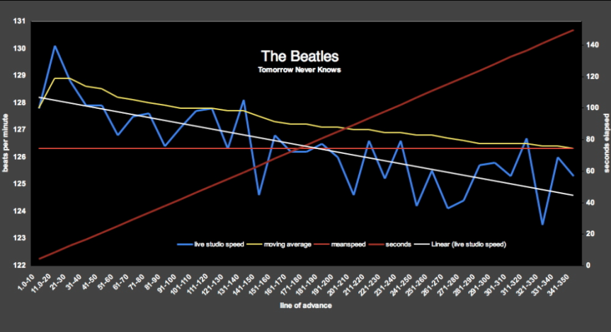 The_Beatles_Tomorrow_Never_Knows - Meanspeed_Post_182