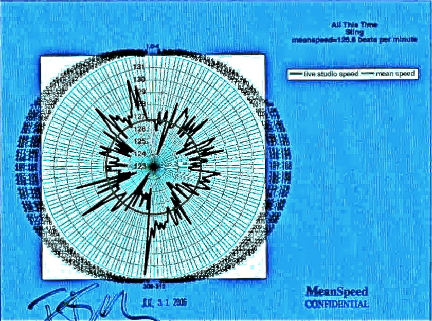 - meanspeed™ Contiguously Calibrated Chart 4