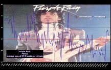 """Purple Rain"" - Prince - Meanspeedª Tempo Graphic © 2010 - fy ah 221"