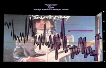 """Purple Rain"" - Prince - Meanspeed Music Graph © 2010 - neurology and entertainment and mood"