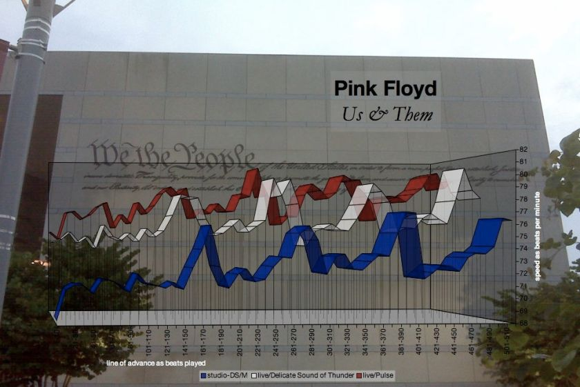 Pink Floyd - Meanspeed Chart - Speed Psychology -Us and Them 1a