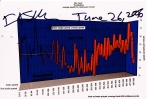 HEY JUDE - The Beatles - meanspeed tempo map / bpm graph 2 - 3D2