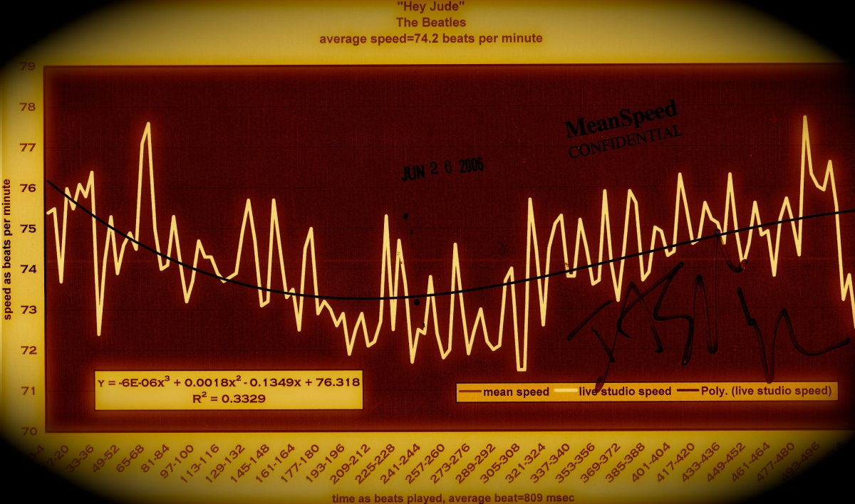 HEY JUDE - The Beatles - meanspeed® tempo map / bpm graph 2 - signed in DC