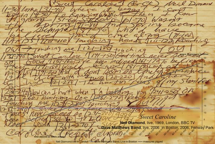 SWEET CAROLINE - Neil Diamond and the Dave Matthews Band - tempo map comparing speeds 2