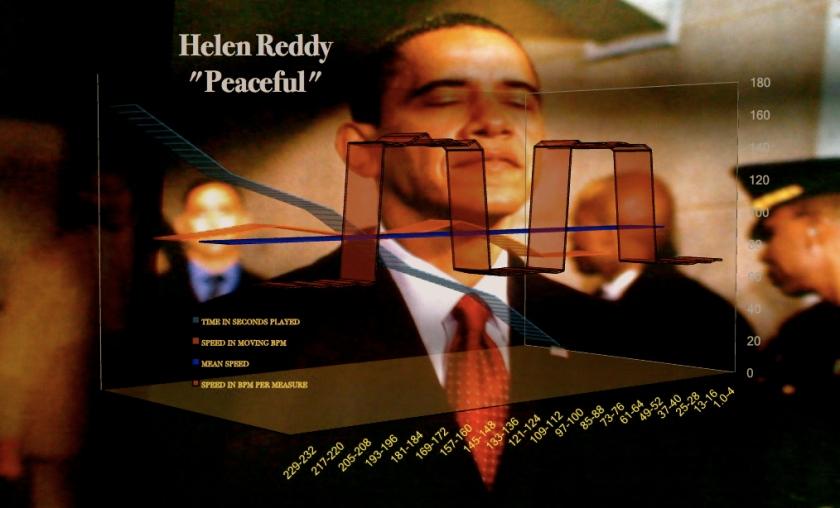 Peaceful, recorded by Helen Reddy, written by Kenny Rankin