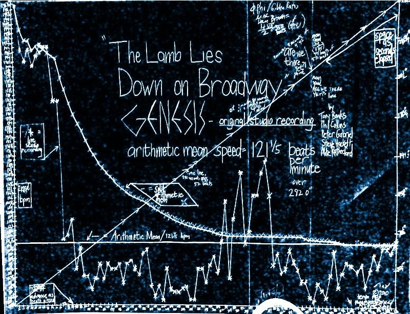 the-lamb-lies-down-on-broadway-original-tempo-studio