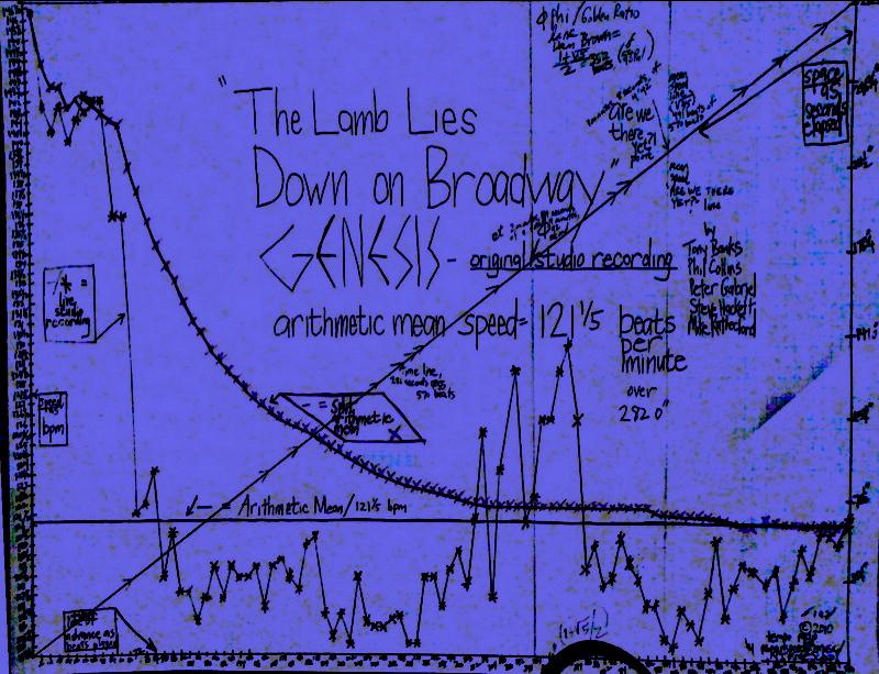 lamb original tempo-genesis-na15n5-tempo-map