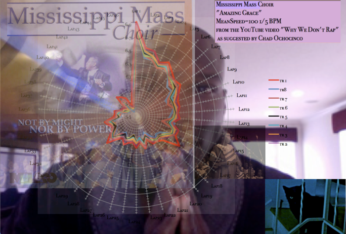 Amazing Grace/Why We Don't Rap - MIssissippi Mass Choir - bpm scan by meanspeed music