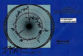 Lou Reed - Intro-Sweet-Jane-Matherton-map-2