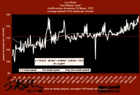 Lou Reed - Intro-Sweet-Jane-Matherton-map-3