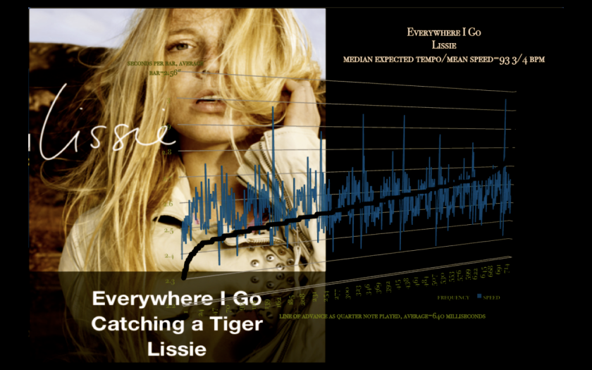 Everywhere I Go-Lissie-speed_blueprint-meanspeed-music-therapy-map_0226