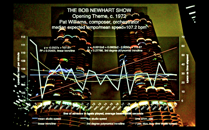 tempo-blueprint-Theme_From_The_Bob_Newhart_Show-meanspeed_therapy_timeline-speed_scan_0121