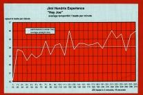 Hey_Joe-Jimi-Hendrix-meanspeed_modern_tempo_map