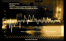 Mumford_and_Sons-The_Cave-meanspeed_map-tempo-chart_226_2