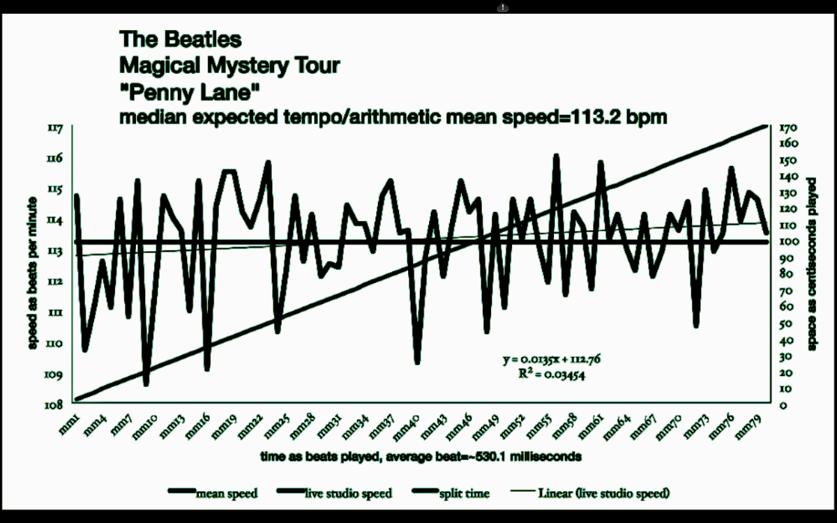 penny_lane-the-beatles-meanspeed-moving-still-map_121.png