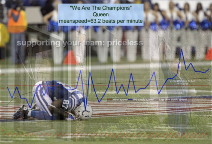 We Are The Champions |meanspeed music tempo chart | Queen | -We Are The Champions | Sandy Silverman School_3