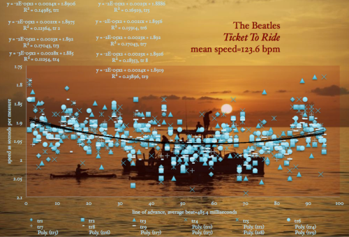 Diana-Nyad-psyche-song-TICKET-TO-RIDE-Beatles-Meanspeed-Map_122585
