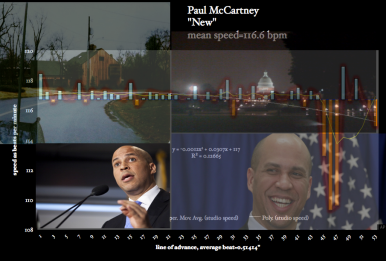 New-Paul-Mc-Cartney-meanspeed-post-tempo-image-bpm-graph-feat-Mayor-Newark-Senator-elect-CORY-Booker.07 PM copy