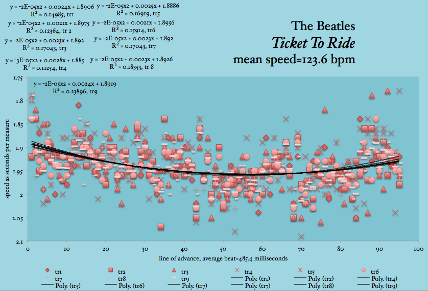 TICKET-TO-RIDE-Beatles-Meanspeed-Time-Map