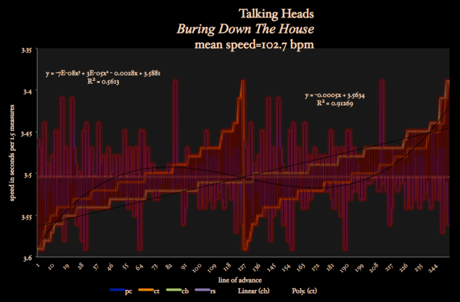 meanspeed-map-TALKING-HEADS-Burning_Down_The_House