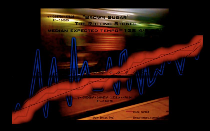 Brown Sugar Rolling Stones harmonic-tempo-map