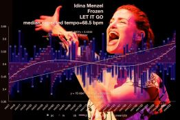 """meanspeed®-matherton modern tempo mapping ©2015.  Use With Judgment. """"LET IT GO"""" From Disney's FROZEN"""
