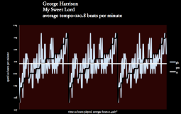 harmonic-tempo-map-matherton speed-metrics--george-harrison-my-sweet-lord-meanspeed-matherton-median-expected-tempo-map_black-white.png